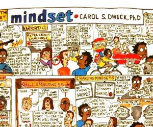 Image for the Book Review for Mindset by Carol Dweck